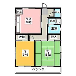 ピエ・タ・テール東静岡[2階]の間取り