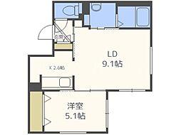 北13条東駅 5.0万円