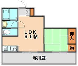 松永アパート[1階]の間取り