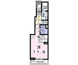 小田急小田原線 鶴川駅 バス8分 栗谷下車 徒歩4分の賃貸アパート 1階1Kの間取り