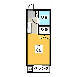 めじろ台駅 2.2万円