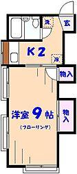 市川ハウス[2A号室]の間取り