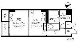 九段下駅 13.0万円