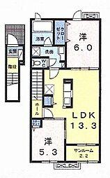 敦賀駅 7.1万円