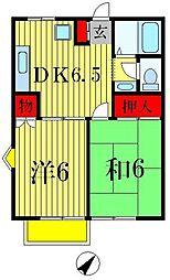 グランドゥール八柱[1階]の間取り