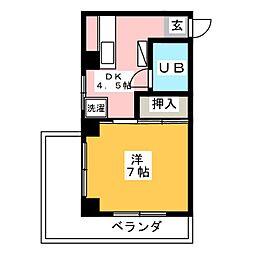 森下駅 7.3万円