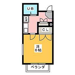 行田駅 1.9万円