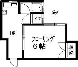 コーポシティ[2階]の間取り