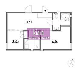 apartments F2[2階]の間取り