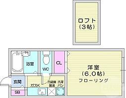 宮城野原駅 3.9万円