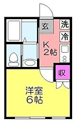 フォレストハウス習志野A棟[201号室]の間取り