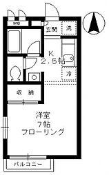 ソフィア21st bt[206kk号室]の間取り
