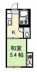 松江駅 3.2万円