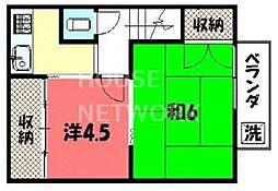 浄南荘[2F-C号室号室]の間取り