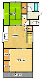 JR高崎線 北本駅 徒歩3分の賃貸アパート 1階2DKの間取り