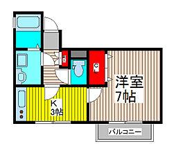 西川口AKTハウス[2階]の間取り