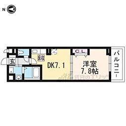 新田駅 7.1万円