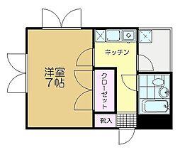 佐倉駅 4.2万円
