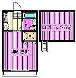 ミキハウス パートII[2階]の間取り