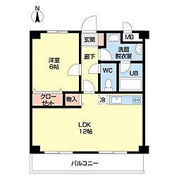 高崎駅 5.8万円