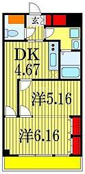 市川駅 10.5万円