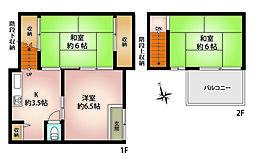浅草駅 1,680万円