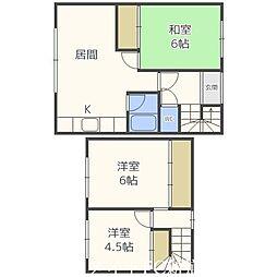 一棟二戸建て 東苗穂10-3 1階3LDKの間取り