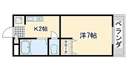 プロヴァンスA棟[205号室]の間取り