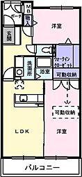 高崎駅 8.2万円