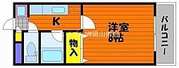 岡山県岡山市南区藤田丁目なしの賃貸マンションの間取り