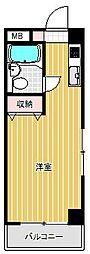 旗の台アネックス[2階]の間取り