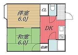 千葉県成田市本城の賃貸アパートの間取り