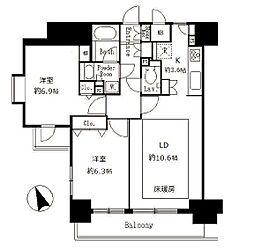 町屋駅 15.2万円