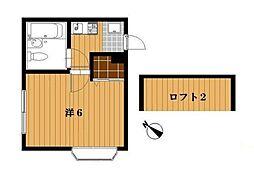 薬園台駅 2.7万円