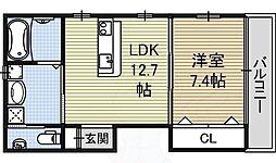 大須観音駅 8.4万円