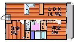 岡山県岡山市南区若葉町丁目なしの賃貸アパートの間取り