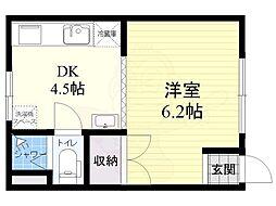 井の頭公園駅 7.0万円