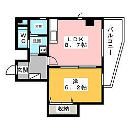今池駅 7.9万円