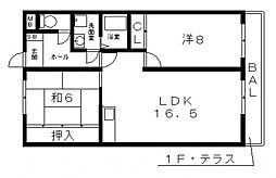 パレーシャル21[102号室号室]の間取り
