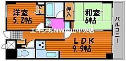 岡山駅 7.5万円
