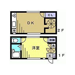 ネオコート蒲田[3kk号室]の間取り
