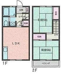 テラス秋山B[1階]の間取り
