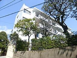目黒駅 28.5万円