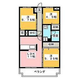 宇都宮駅 8.1万円