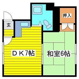 北海道札幌市東区北二十四条東13丁目の賃貸アパートの間取り