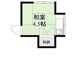 井の頭公園駅 3.1万円