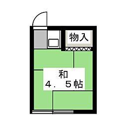 川名駅 1.2万円