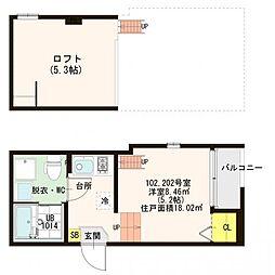 仮)住吉1丁目SKHコーポ[2階]の間取り