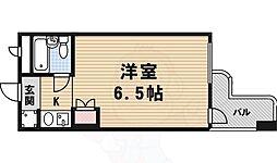 あびこ駅 3.6万円