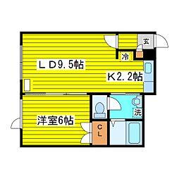 北海道札幌市東区北二十条東18丁目の賃貸アパートの間取り
